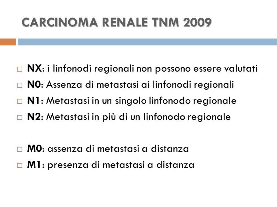 CARCINOMA RENALE TNM 2009 NX: i linfonodi regionali non possono essere valutati. N0: Assenza di metastasi ai linfonodi regionali.