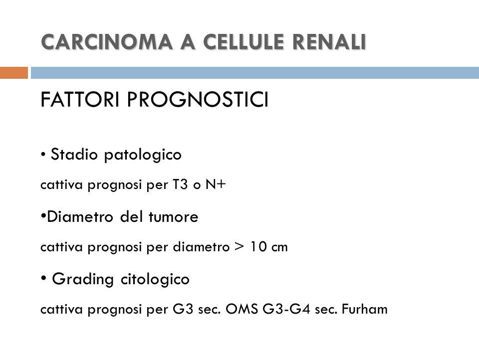 CARCINOMA A CELLULE RENALI FATTORI PROGNOSTICI