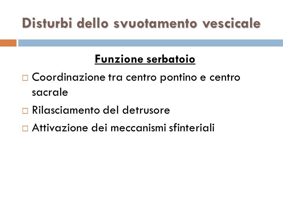 Disturbi dello svuotamento vescicale