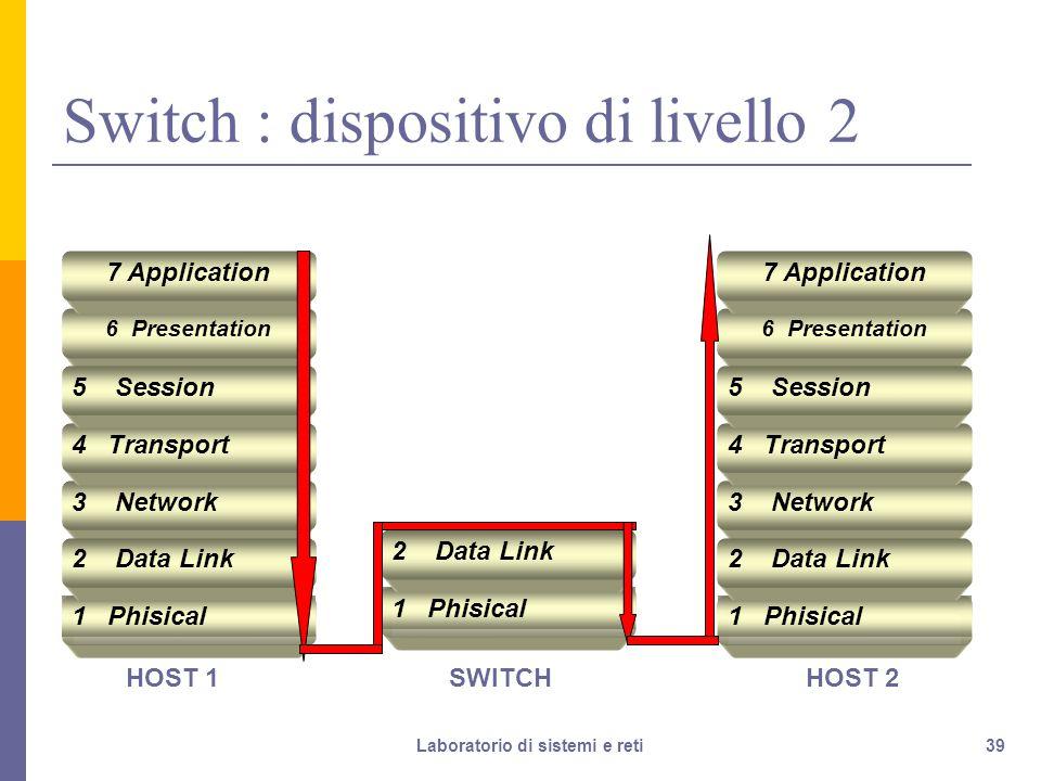 Switch : dispositivo di livello 2