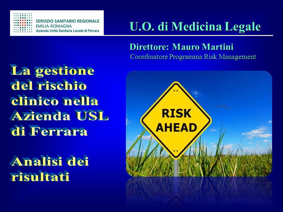 U.O. di Medicina Legale Direttore: Mauro Martini La gestione