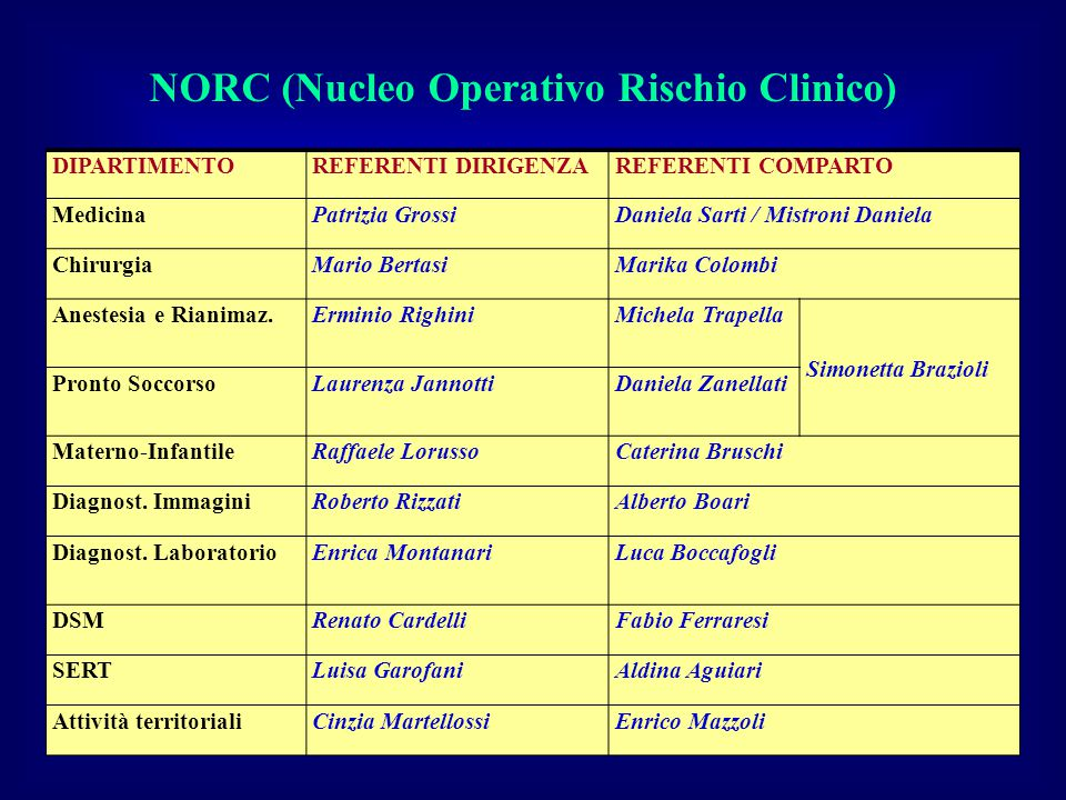 NORC (Nucleo Operativo Rischio Clinico)