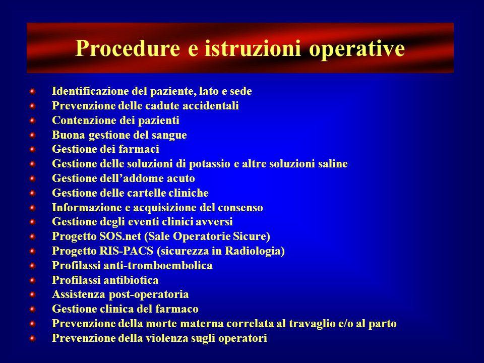 Procedure e istruzioni operative