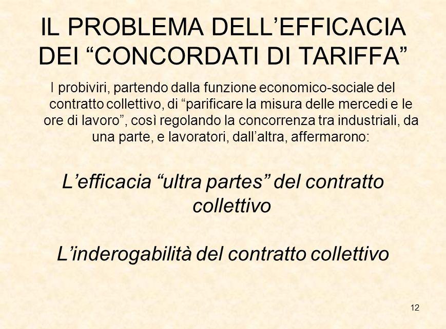 IL PROBLEMA DELL'EFFICACIA DEI CONCORDATI DI TARIFFA