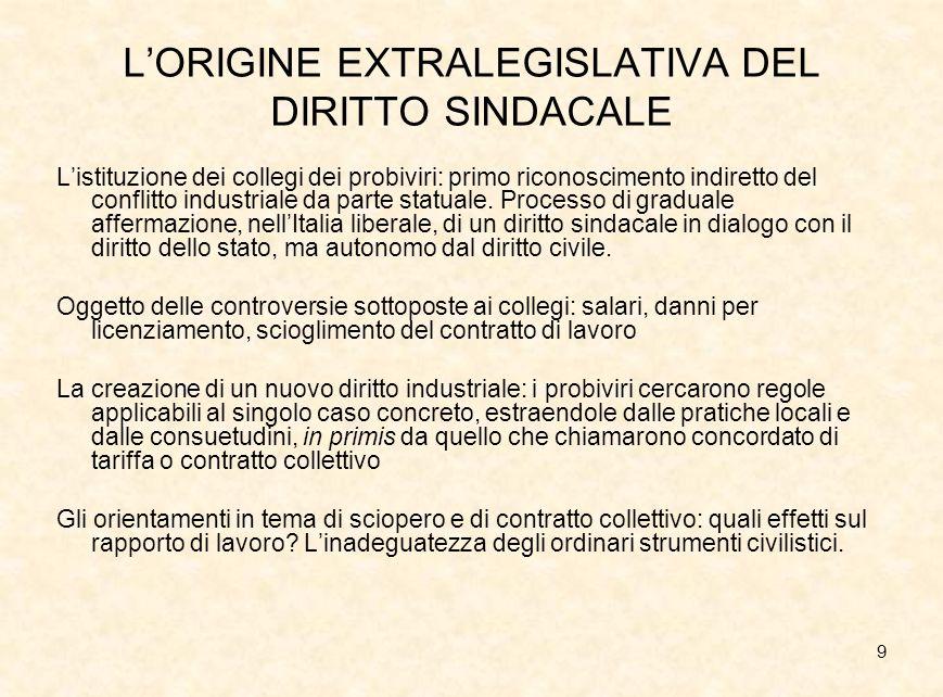 L'ORIGINE EXTRALEGISLATIVA DEL DIRITTO SINDACALE