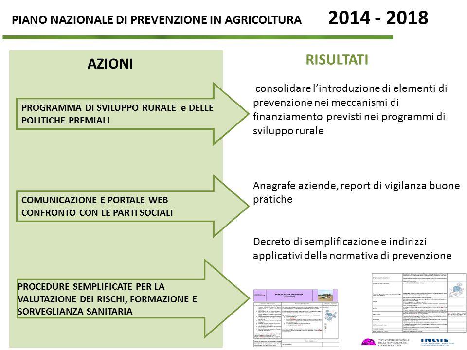 PIANO NAZIONALE DI PREVENZIONE IN AGRICOLTURA 2014 - 2018