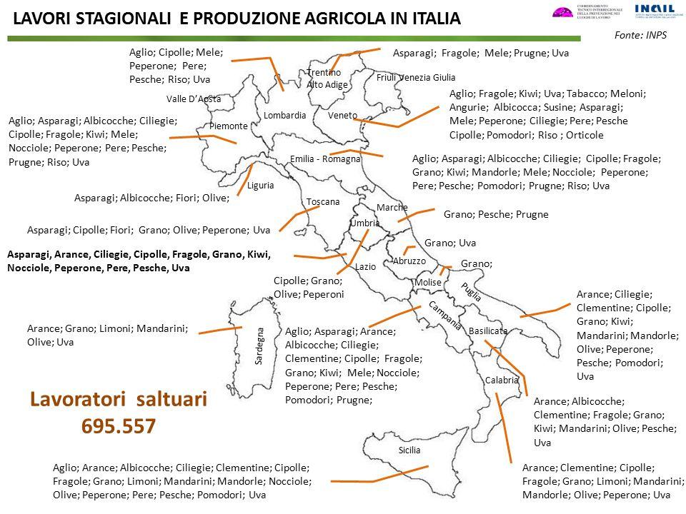 LAVORI STAGIONALI E PRODUZIONE AGRICOLA IN ITALIA