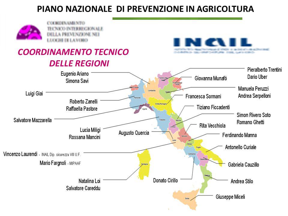 PIANO NAZIONALE DI PREVENZIONE IN AGRICOLTURA
