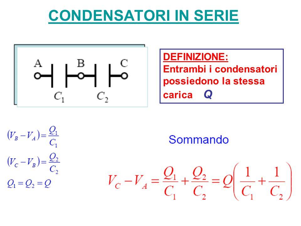 CONDENSATORI IN SERIE DEFINIZIONE: Entrambi i condensatori