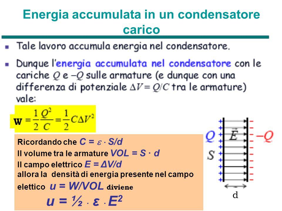 Energia accumulata in un condensatore carico