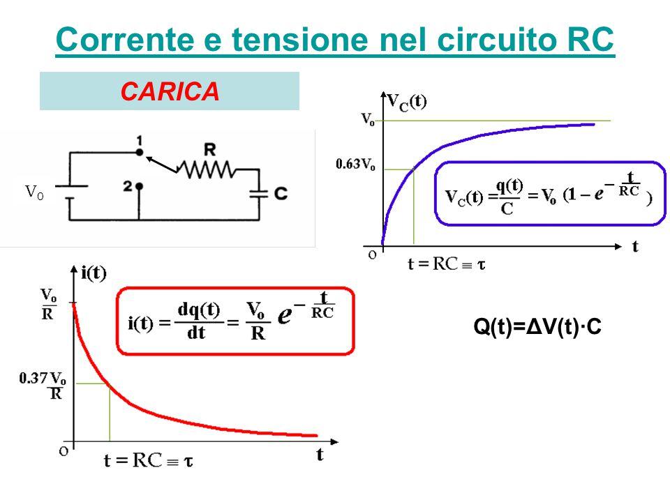 Corrente e tensione nel circuito RC