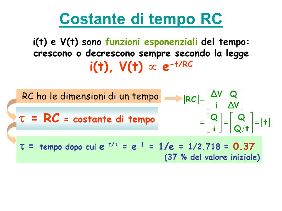 Costante di tempo RC t = RC = costante di tempo i(t), V(t)  e-t/RC