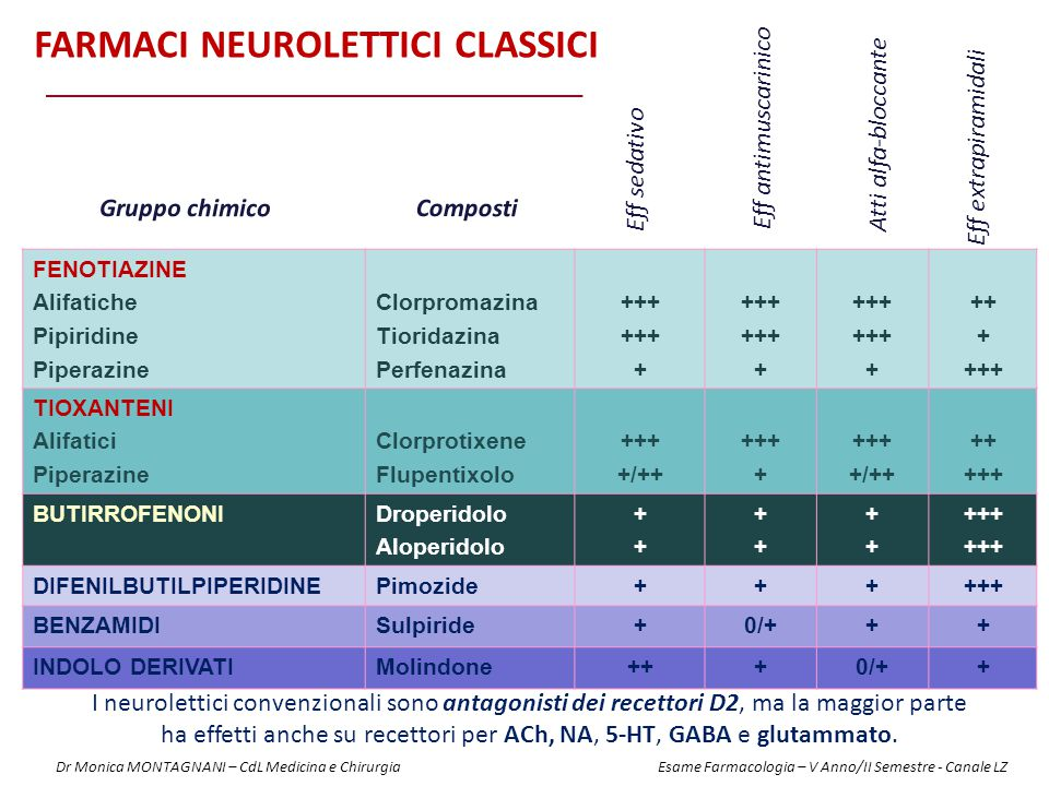 FARMACI NEUROLETTICI CLASSICI