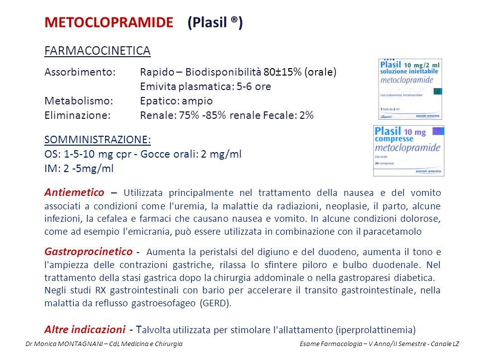metoclopramide (Plasil ®) FARMACOCINETICA