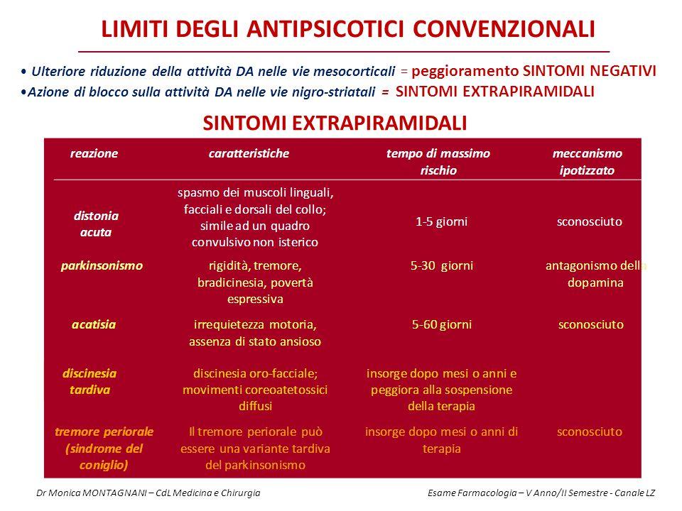 LIMITI DEGLI ANTIPSICOTICI CONVENZIONALI