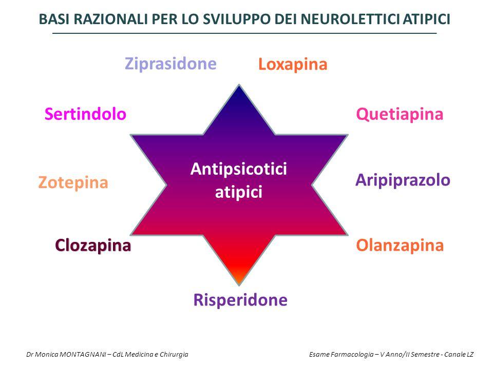 Antipsicotici atipici Sertindolo Quetiapina