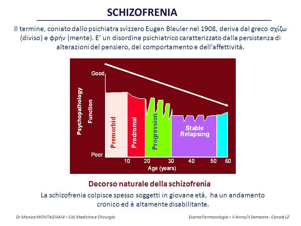 SCHIZOFRENIA Decorso naturale della schizofrenia
