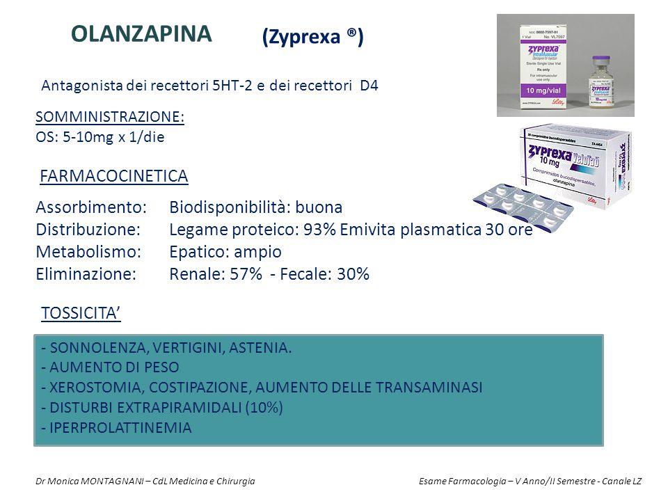 OLANZAPINA (Zyprexa ®) FARMACOCINETICA