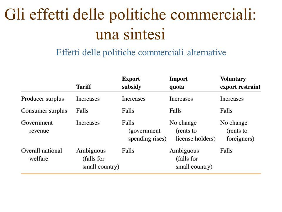 Gli effetti delle politiche commerciali: una sintesi