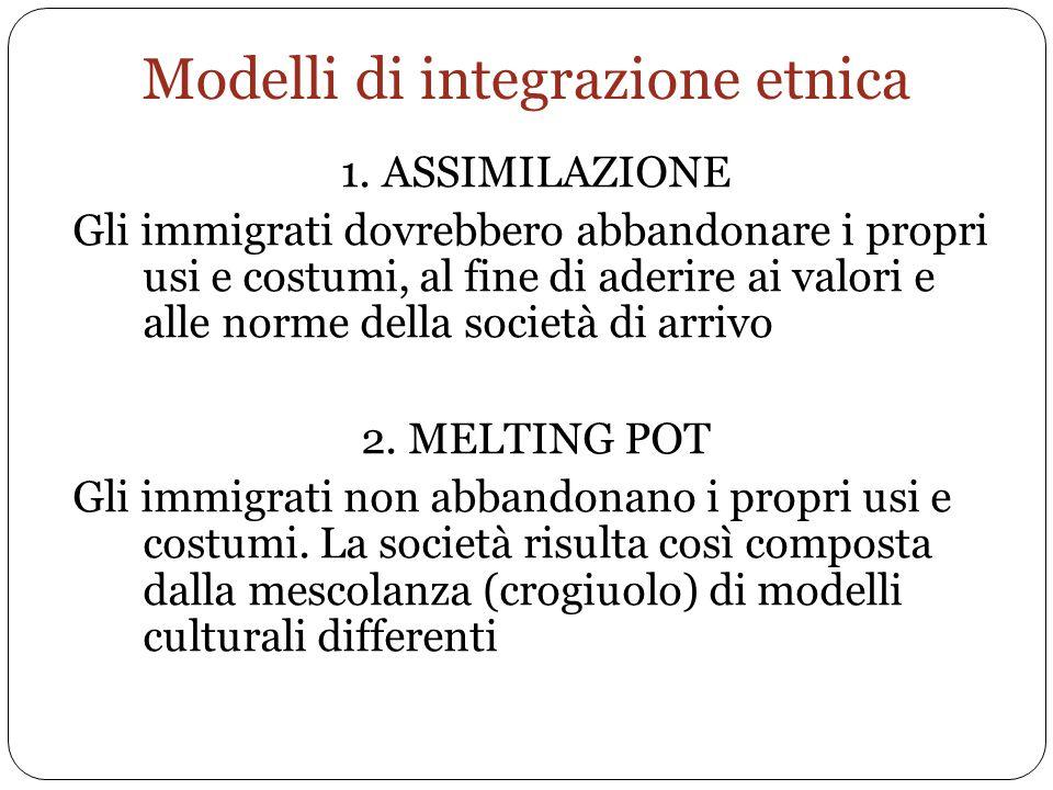 Modelli di integrazione etnica
