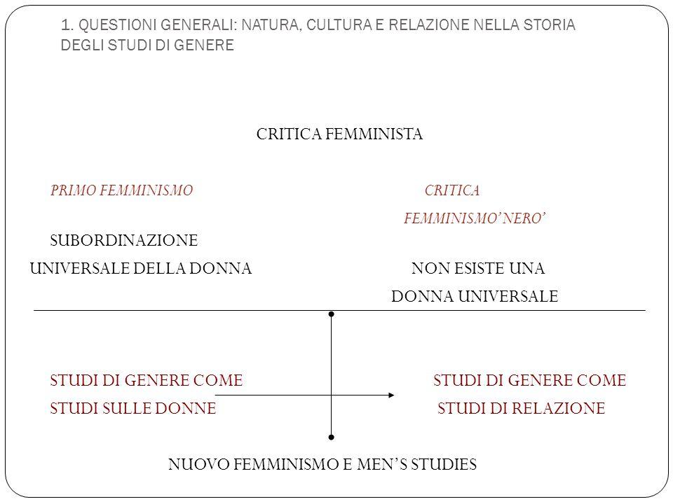 1. QUESTIONI GENERALI: NATURA, CULTURA E RELAZIONE NELLA STORIA DEGLI STUDI DI GENERE