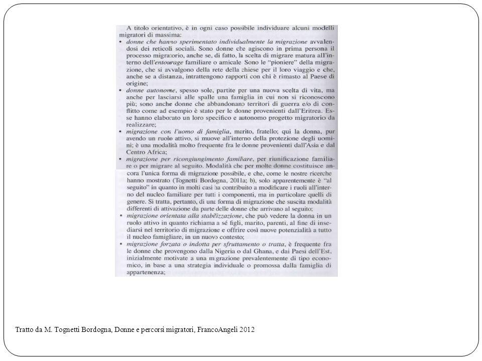 Tratto da M. Tognetti Bordogna, Donne e percorsi migratori, FrancoAngeli 2012