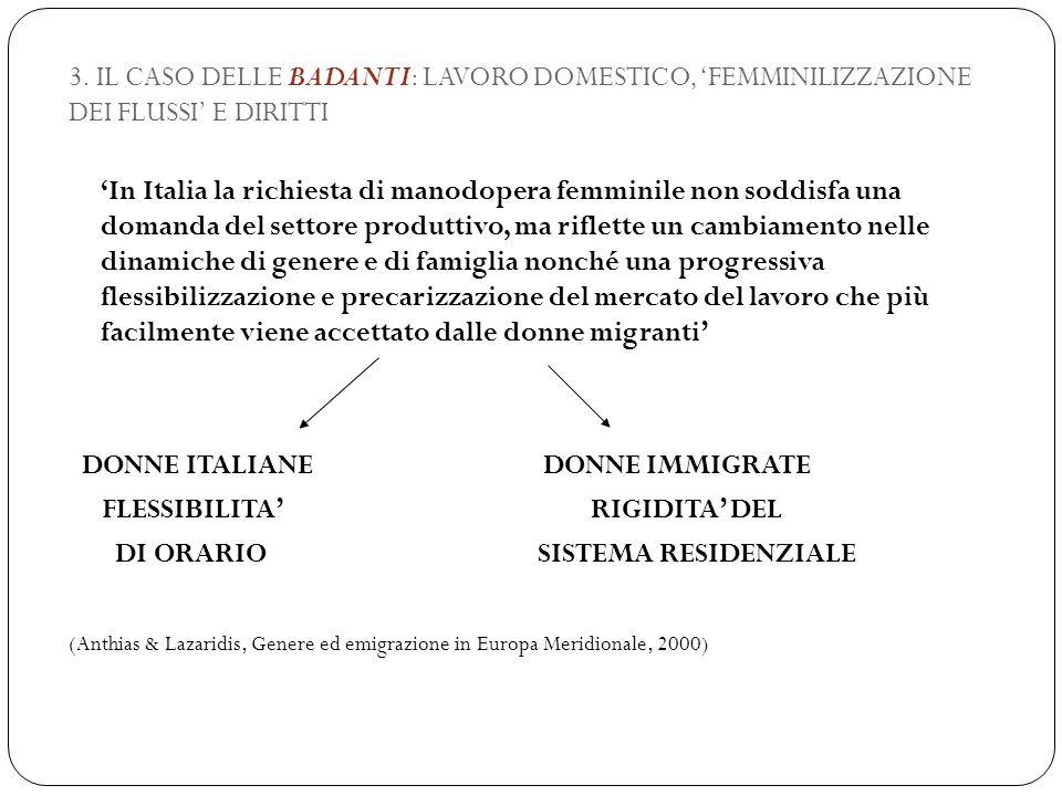 DONNE ITALIANE DONNE IMMIGRATE FLESSIBILITA' RIGIDITA' DEL