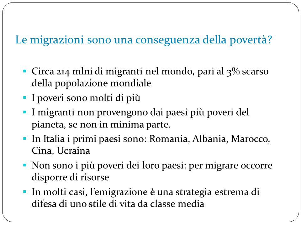 Le migrazioni sono una conseguenza della povertà