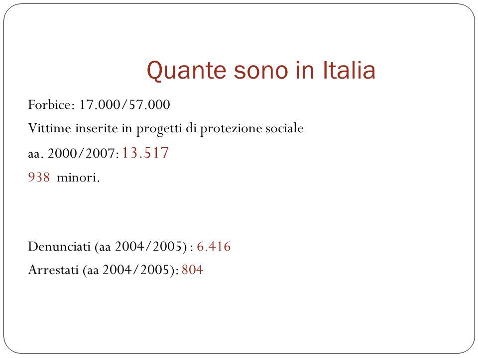 Quante sono in Italia Forbice: 17.000/57.000