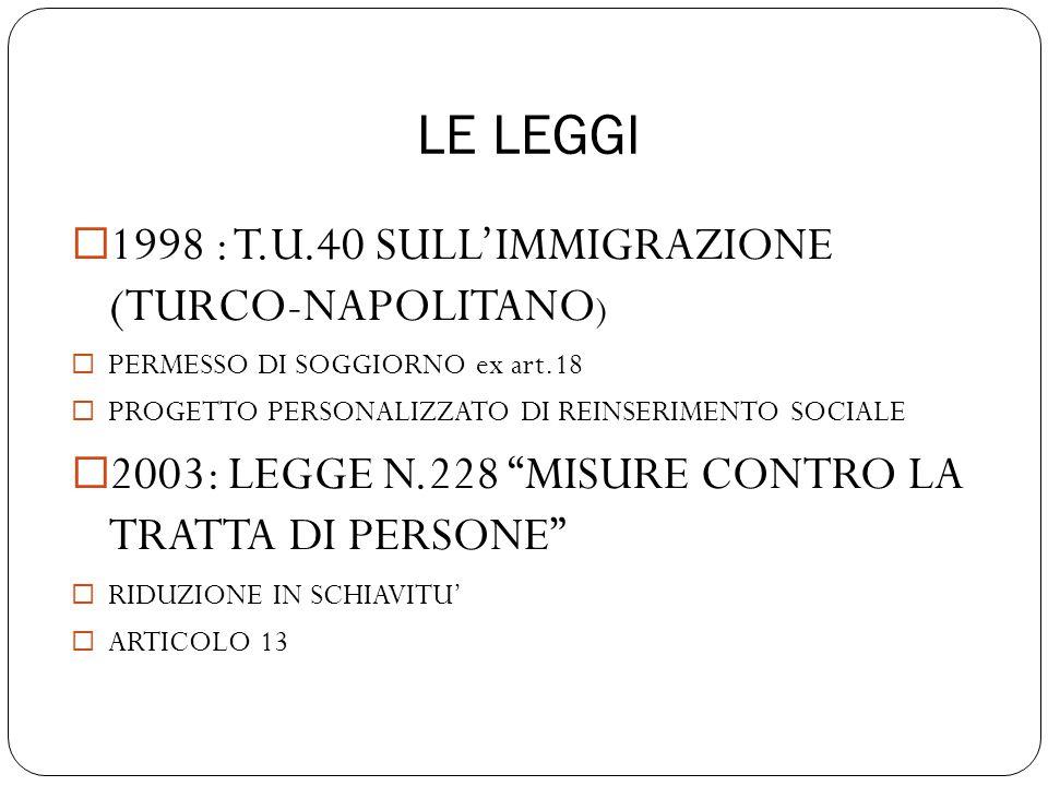 LE LEGGI 1998 : T.U.40 SULL'IMMIGRAZIONE (TURCO-NAPOLITANO)