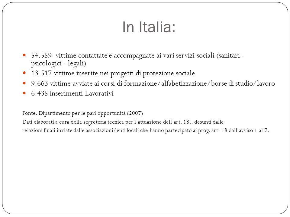 In Italia: 54.559 vittime contattate e accompagnate ai vari servizi sociali (sanitari - psicologici - legali)