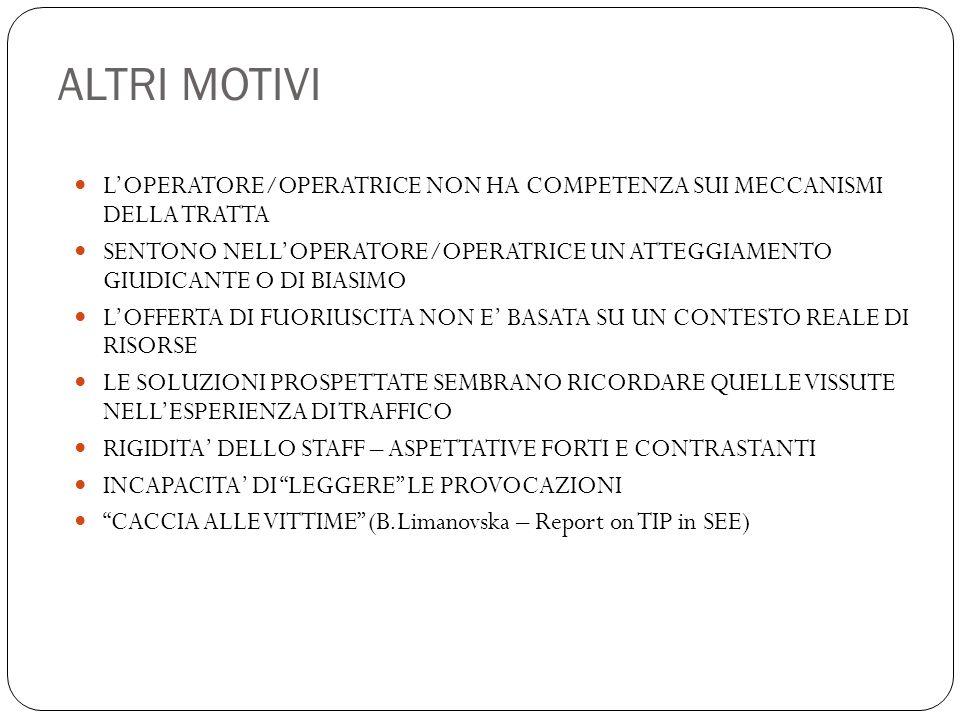 ALTRI MOTIVI L'OPERATORE/OPERATRICE NON HA COMPETENZA SUI MECCANISMI DELLA TRATTA.