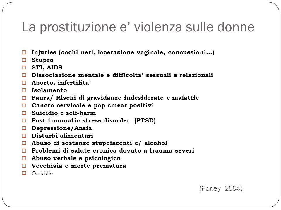La prostituzione e' violenza sulle donne