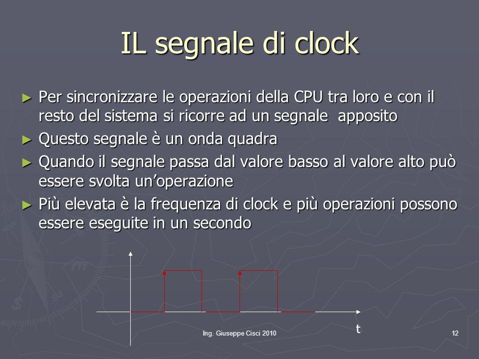 IL segnale di clock Per sincronizzare le operazioni della CPU tra loro e con il resto del sistema si ricorre ad un segnale apposito.