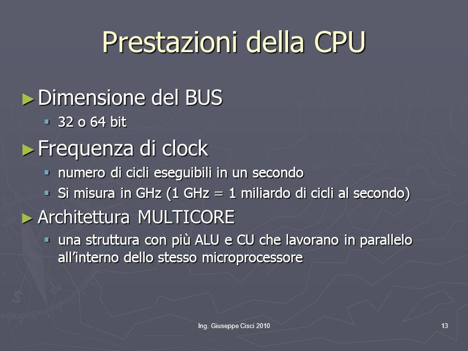 Prestazioni della CPU Dimensione del BUS Frequenza di clock
