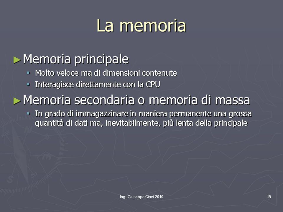 La memoria Memoria principale Memoria secondaria o memoria di massa