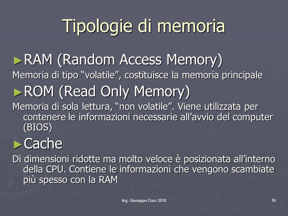 Tipologie di memoria RAM (Random Access Memory) ROM (Read Only Memory)