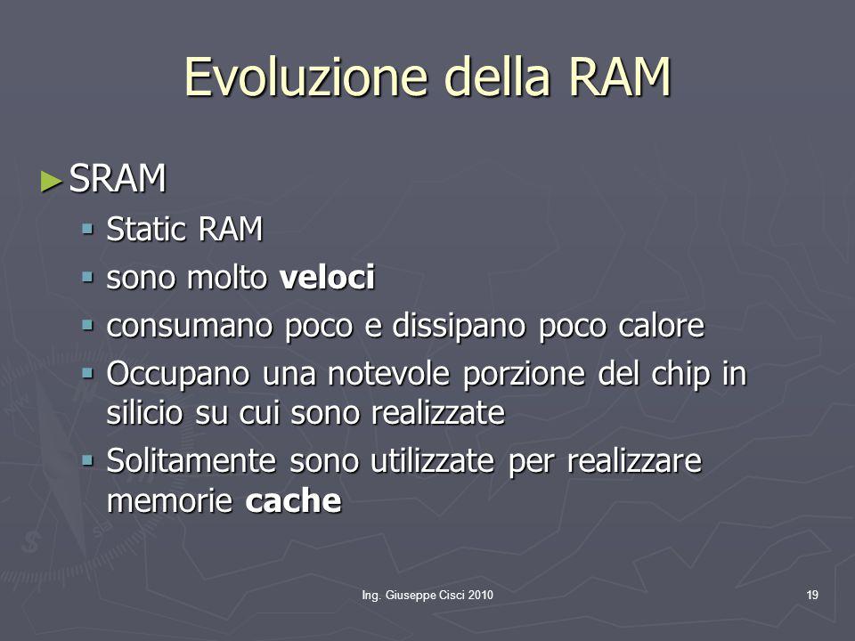 Evoluzione della RAM SRAM Static RAM sono molto veloci