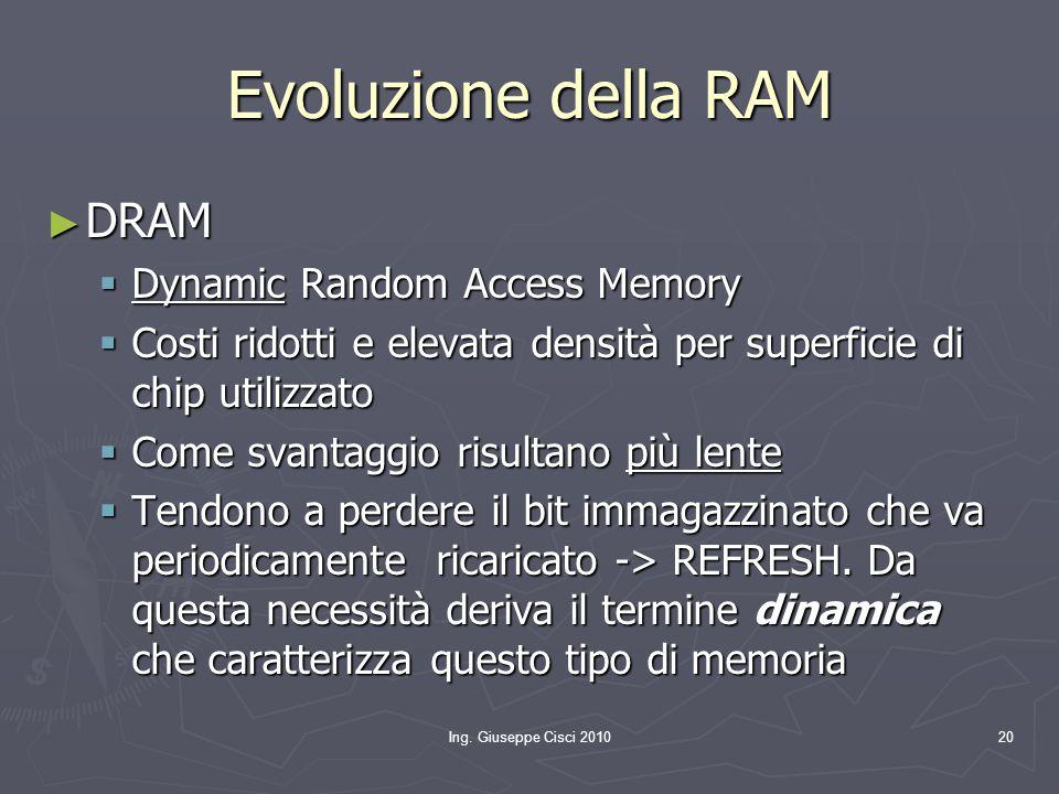 Evoluzione della RAM DRAM Dynamic Random Access Memory