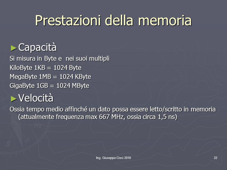 Prestazioni della memoria