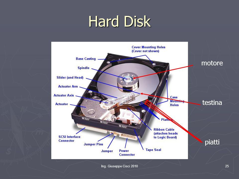 Hard Disk motore testina piatti Ing. Giuseppe Cisci 2010
