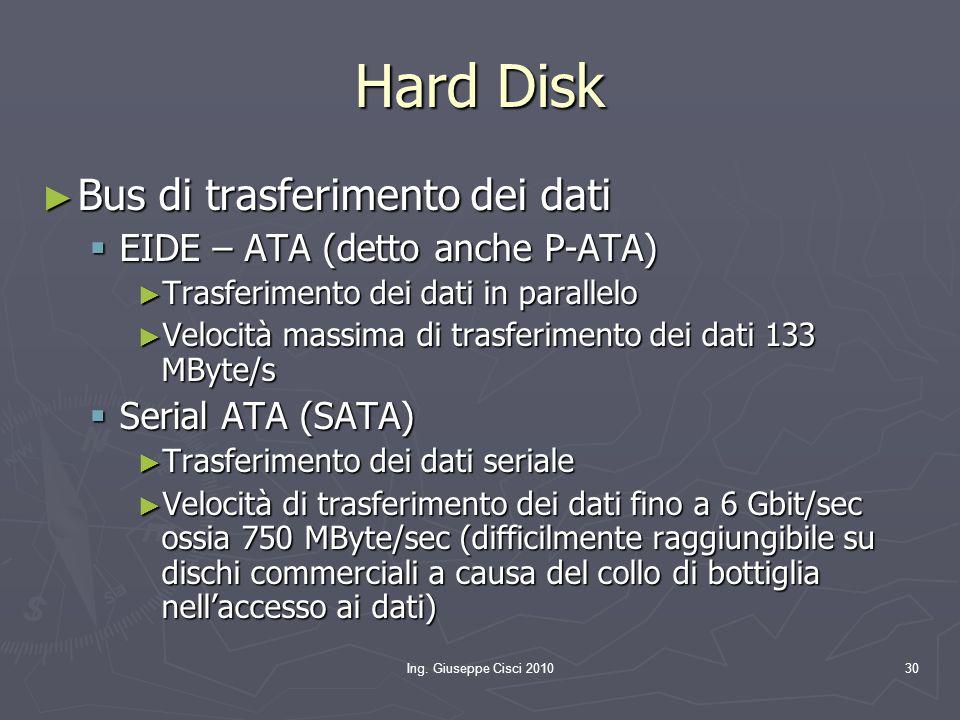 Hard Disk Bus di trasferimento dei dati EIDE – ATA (detto anche P-ATA)