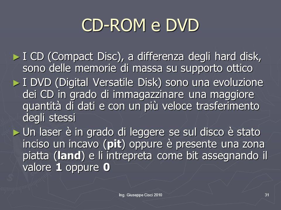 CD-ROM e DVD I CD (Compact Disc), a differenza degli hard disk, sono delle memorie di massa su supporto ottico.