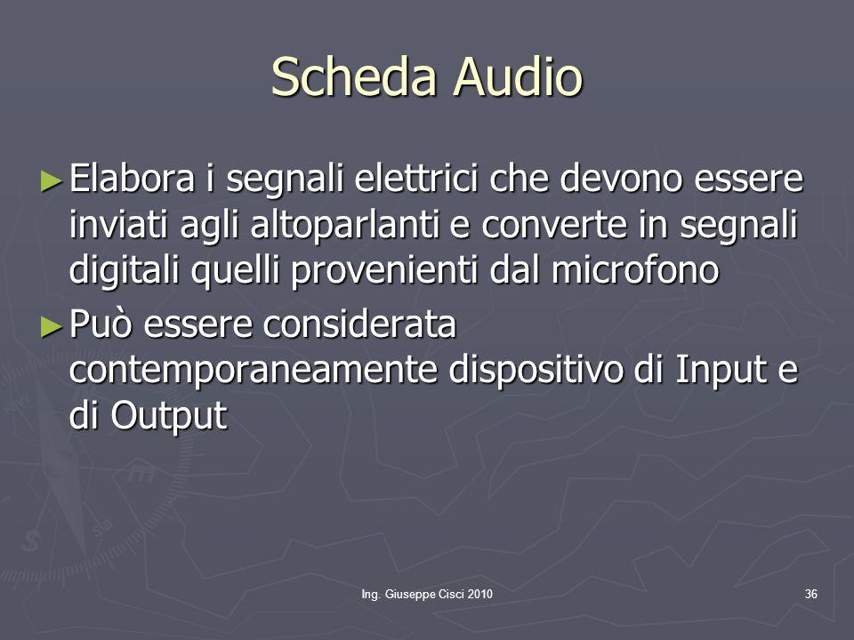 Scheda Audio Elabora i segnali elettrici che devono essere inviati agli altoparlanti e converte in segnali digitali quelli provenienti dal microfono.