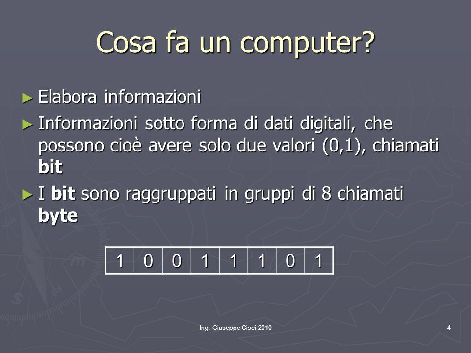 Cosa fa un computer Elabora informazioni