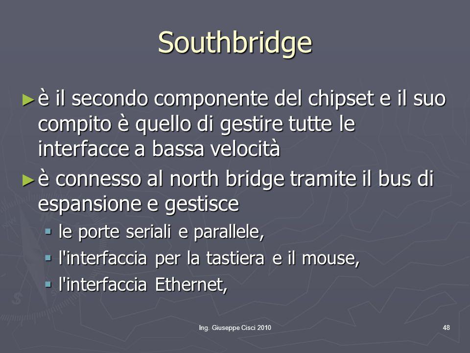Southbridge è il secondo componente del chipset e il suo compito è quello di gestire tutte le interfacce a bassa velocità.