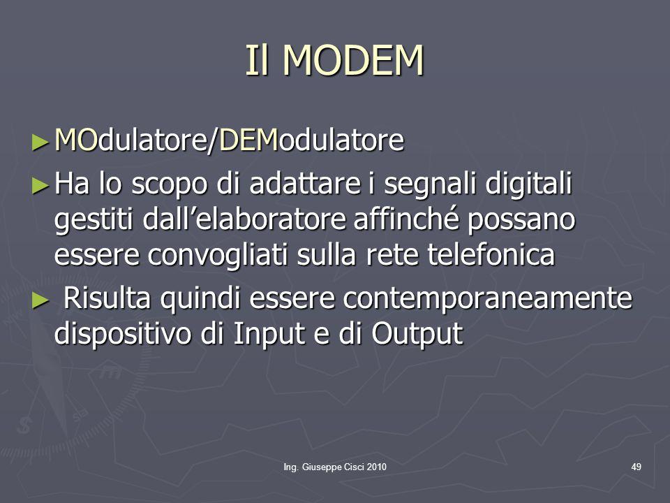 Il MODEM MOdulatore/DEModulatore