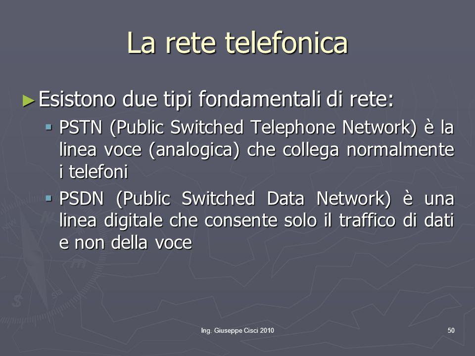 La rete telefonica Esistono due tipi fondamentali di rete: