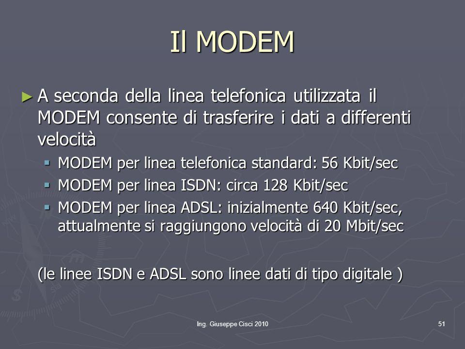 Il MODEM A seconda della linea telefonica utilizzata il MODEM consente di trasferire i dati a differenti velocità.