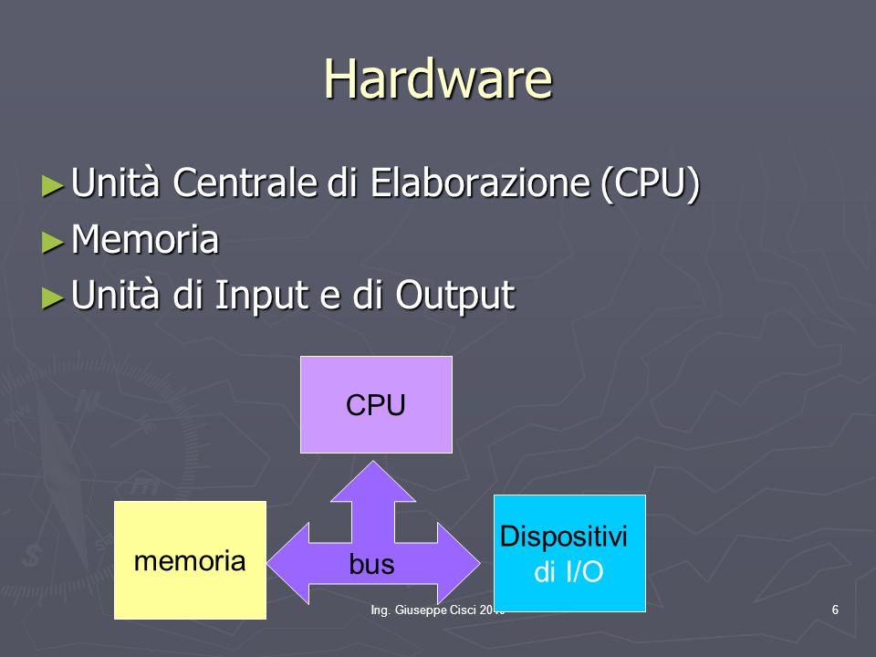 Hardware Unità Centrale di Elaborazione (CPU) Memoria
